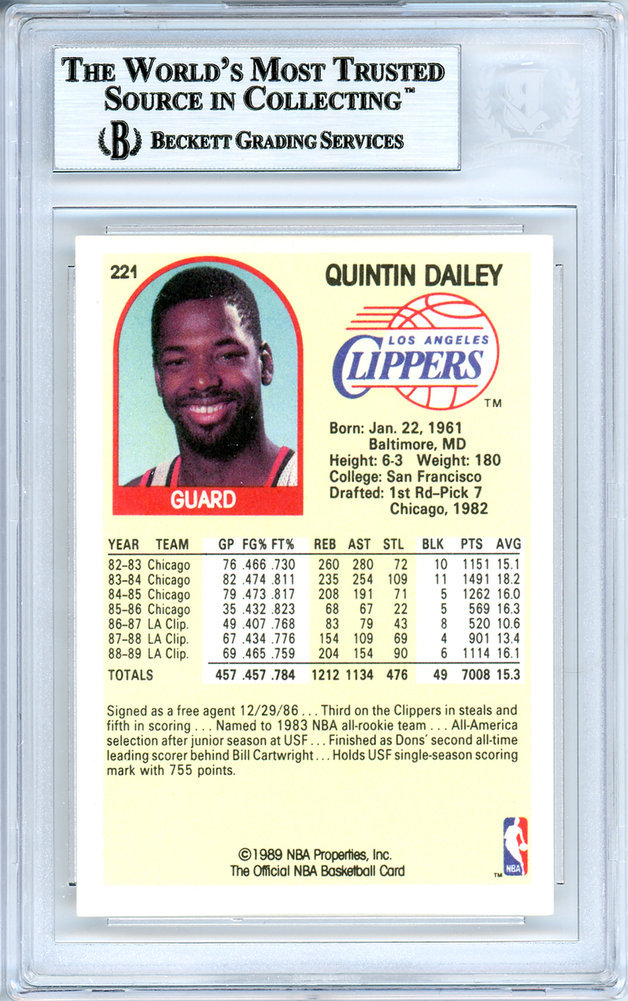 Quintin Dailey Autographed Signed 1989-90 Hoops Card Autographed Signed #221 Los Angeles Clippers - Beckett Authentic Image a
