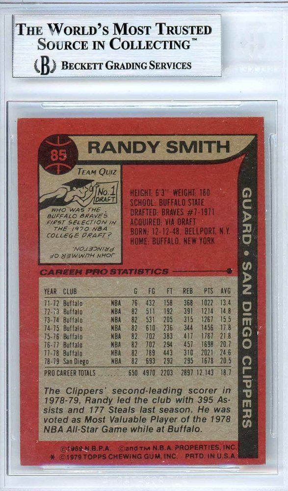 Randy Smith Autographed Signed 1979-80 Topps Card Autographed Signed #85 San Diego Clippers - Beckett Authentic Image a