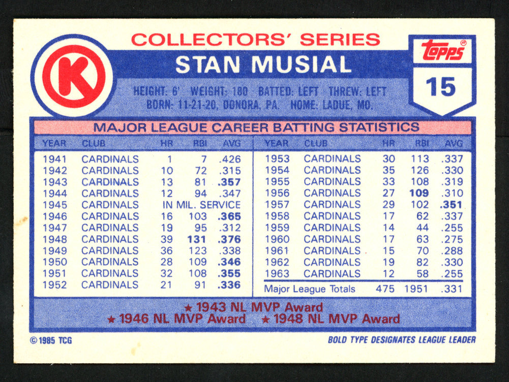 Stan Musial Autographed Signed 1985 Topps Circle K Card #15 St. Louis Cardinals - Certified Authentic Image a