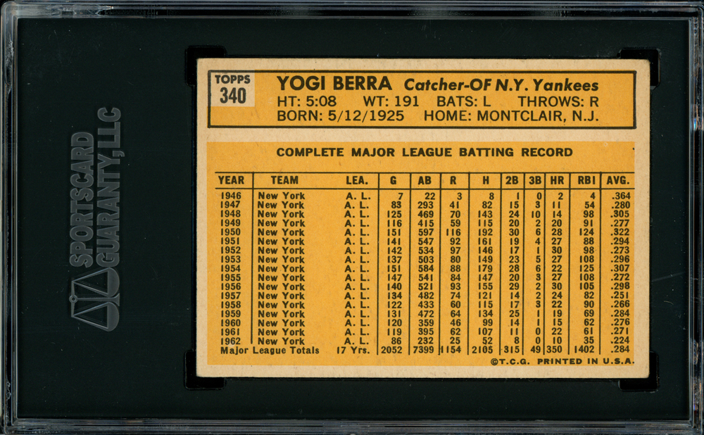 Yogi Berra Autographed Signed 1963 Topps Card #340 New York Yankees Sgc #Au1002933 Image a