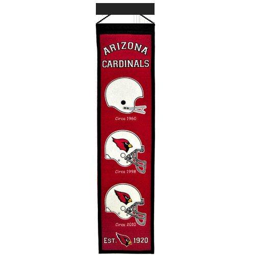 Arizona Cardinals Logo Evolution Heritage Banner