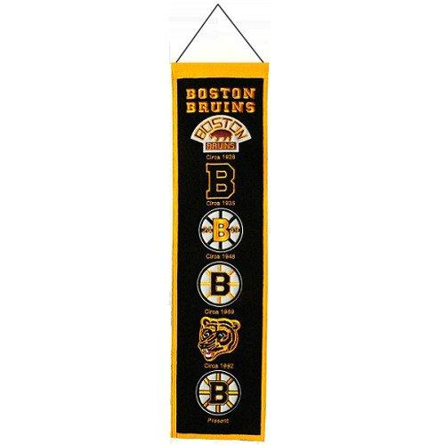 Boston Bruins Logo Evolution Heritage Banner