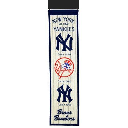 New York Yankees Logo Evolution Heritage Banner